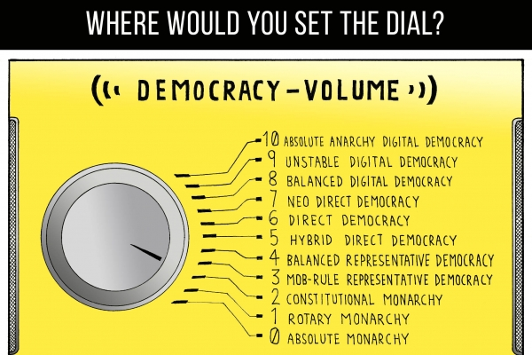The Democracy dial